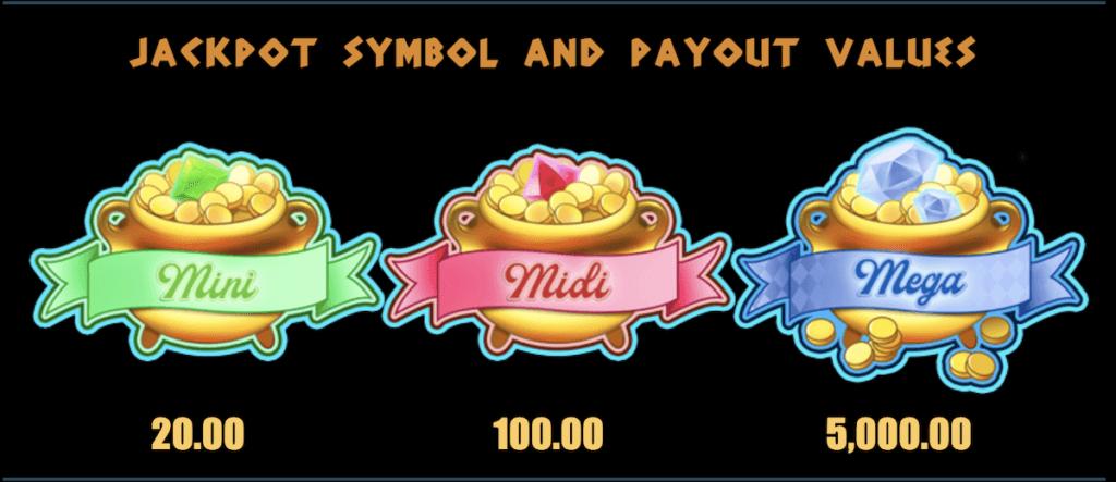 Jackpot symbols