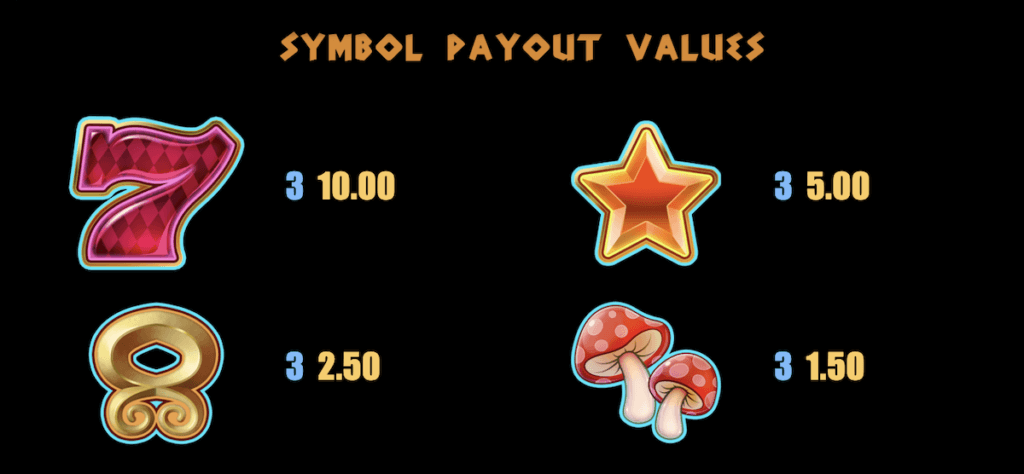 Paytable 1
