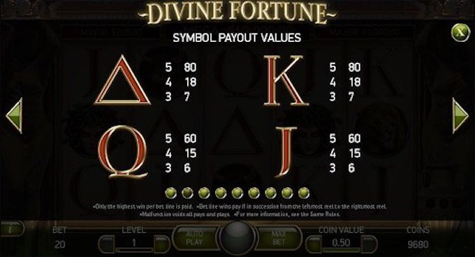 Divine Fortune Pay 2