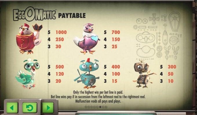 EggOMatic Online Slot Paytable
