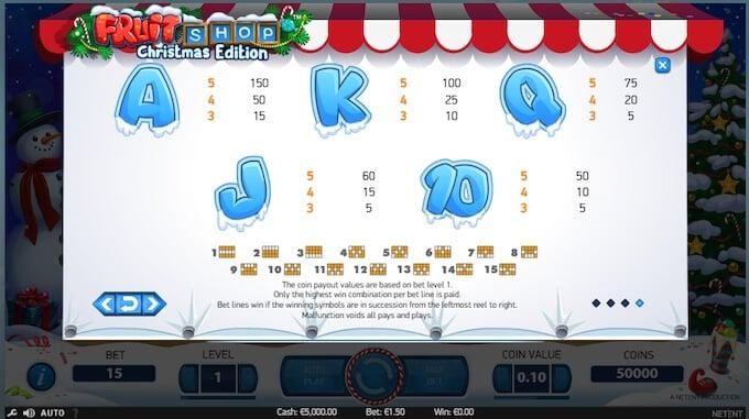 Fruit Shop Christmas Edition Slot Symbols