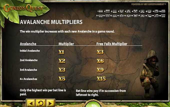 Gonzo's Quest Avalanche Multiplier