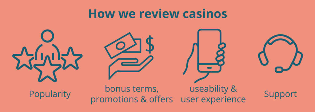 how we review online casinos