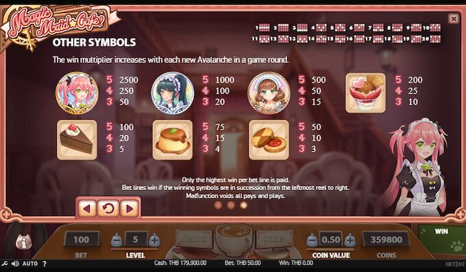 Magic Maid Cafe Paytable