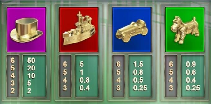 Monopoly Megaway Online Slot