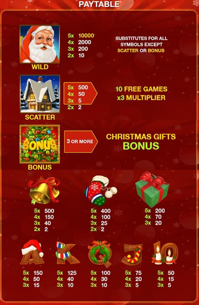 Santa Surprise Slot Symbls