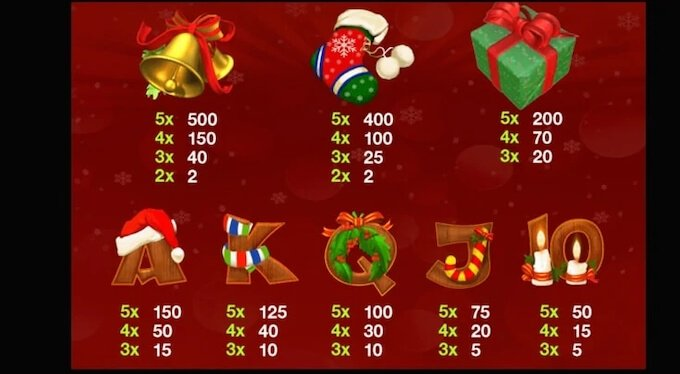 Santa Surprise Slot Symbols