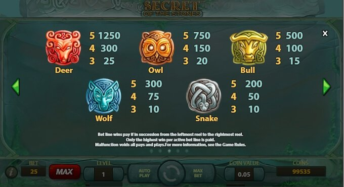 Secrets of the Stones Slot