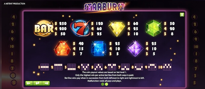Starburst Paylines