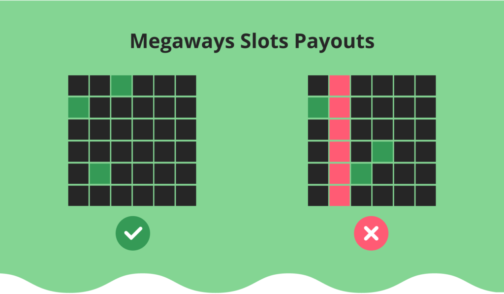 megaways slot payouts