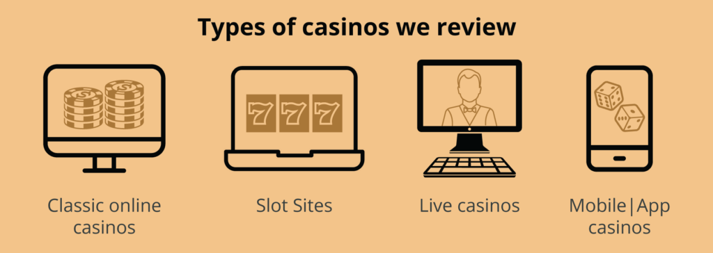 types of casinos we review